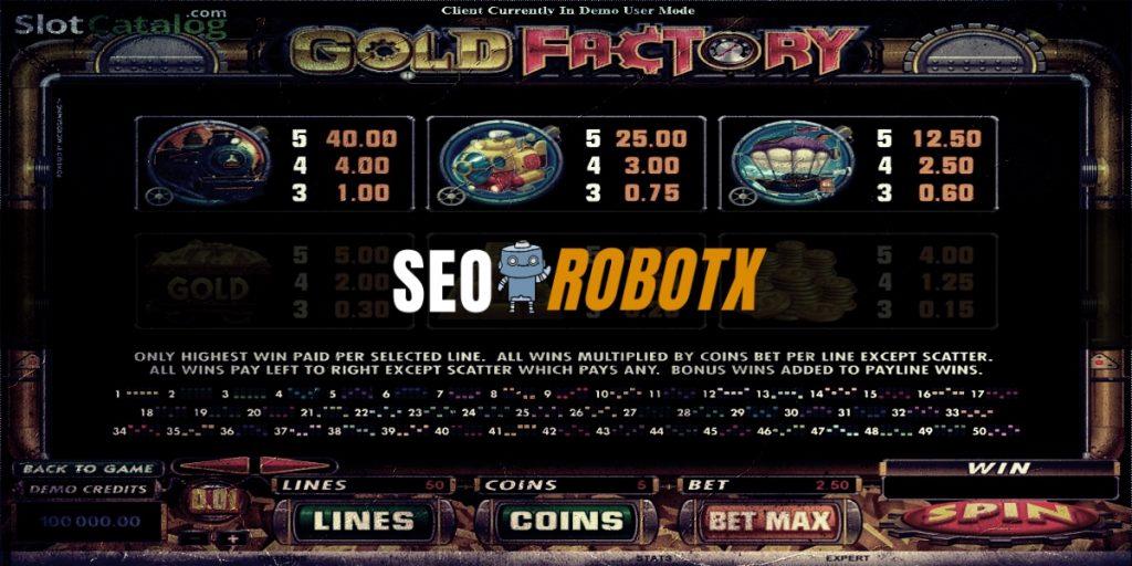 Tips Mudah Menjadi Pemenang Dalam Permainan Slot Online